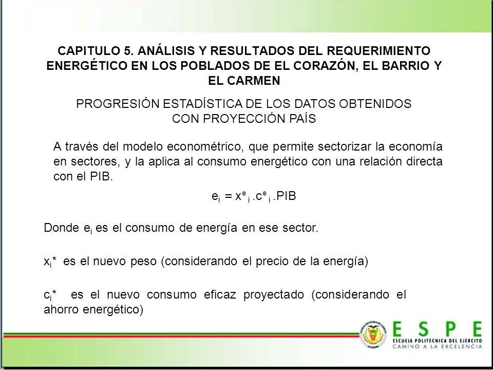 PROGRESIÓN ESTADÍSTICA DE LOS DATOS OBTENIDOS CON PROYECCIÓN PAÍS CAPITULO 5.