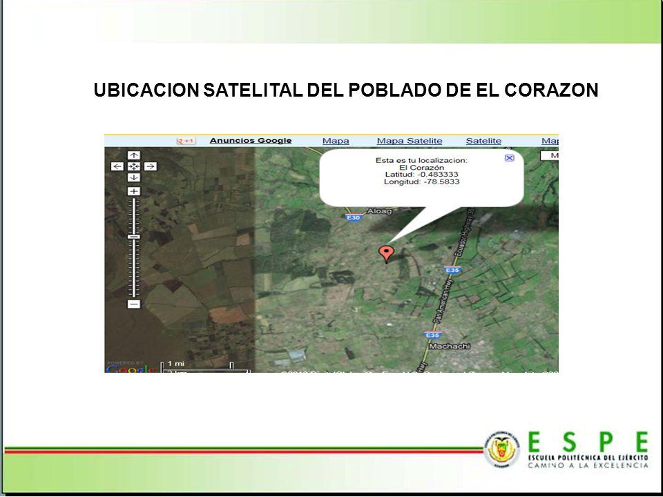 Hidráulica Solar Biomasa Leña Estiércol de ganado Electricidad GLP Basura orgánica Leña PRODUCCIÓN DE ENERGÍA PRIMARIA Oferta Interna de Energía Transformación Importación, Pérdidas y ajustes Producción de E.