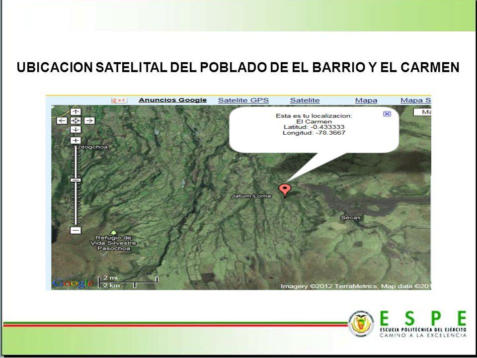 Radiación S.H en los poblados de El Barrio y El Carmen