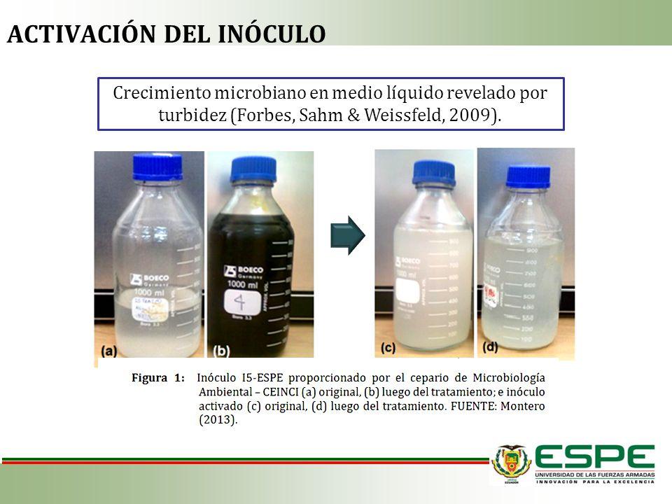 ACTIVACIÓN DEL INÓCULO Crecimiento microbiano en medio líquido revelado por turbidez (Forbes, Sahm & Weissfeld, 2009).