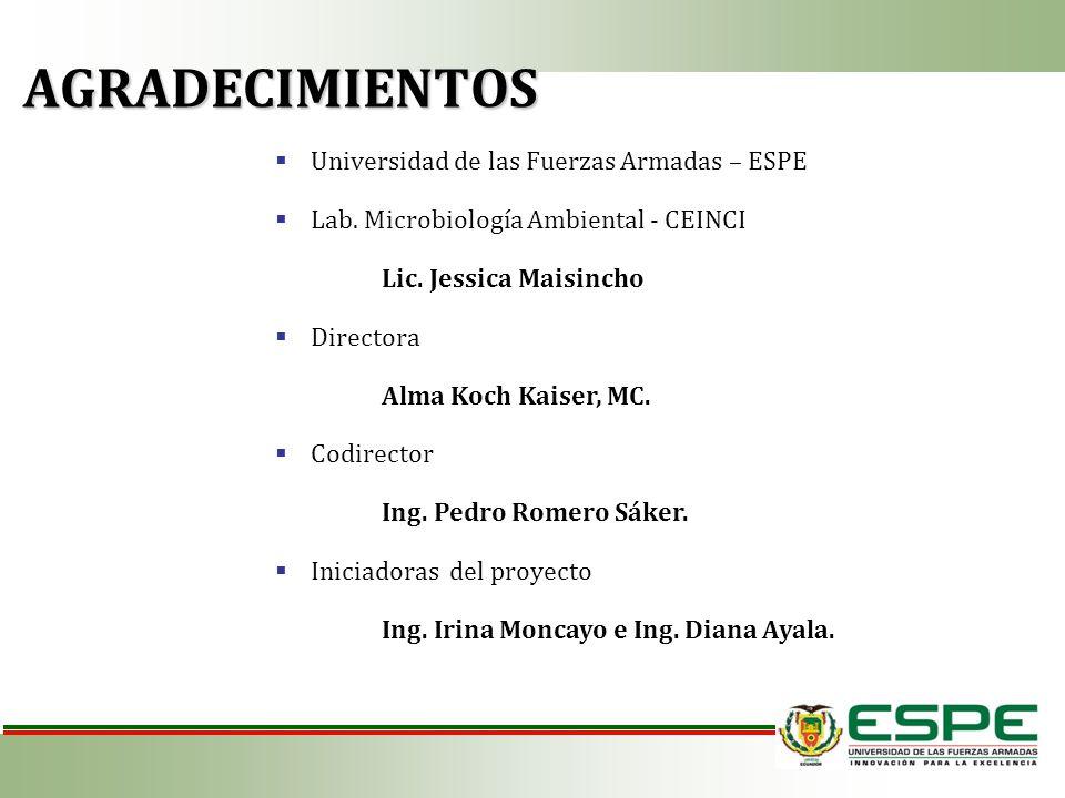 Universidad de las Fuerzas Armadas – ESPE Lab. Microbiología Ambiental - CEINCI Lic. Jessica Maisincho Directora Alma Koch Kaiser, MC. Codirector Ing.