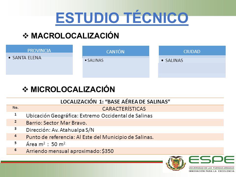 ESTUDIO TÉCNICO PROVINCIA SANTA ELENA CANTÓN CIUDAD SALINAS MICROLOCALIZACIÓN MACROLOCALIZACIÓN LOCALIZACIÓN 1: BASE AÉREA DE SALINAS No. CARACTERÍSTI