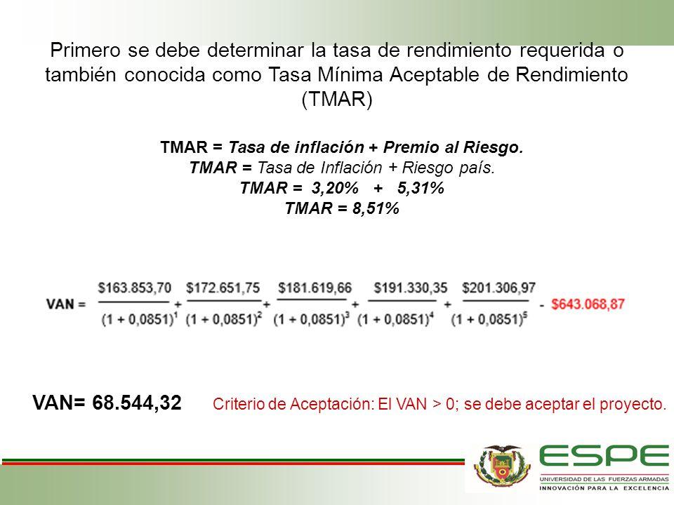 Primero se debe determinar la tasa de rendimiento requerida o también conocida como Tasa Mínima Aceptable de Rendimiento (TMAR) TMAR = Tasa de inflaci