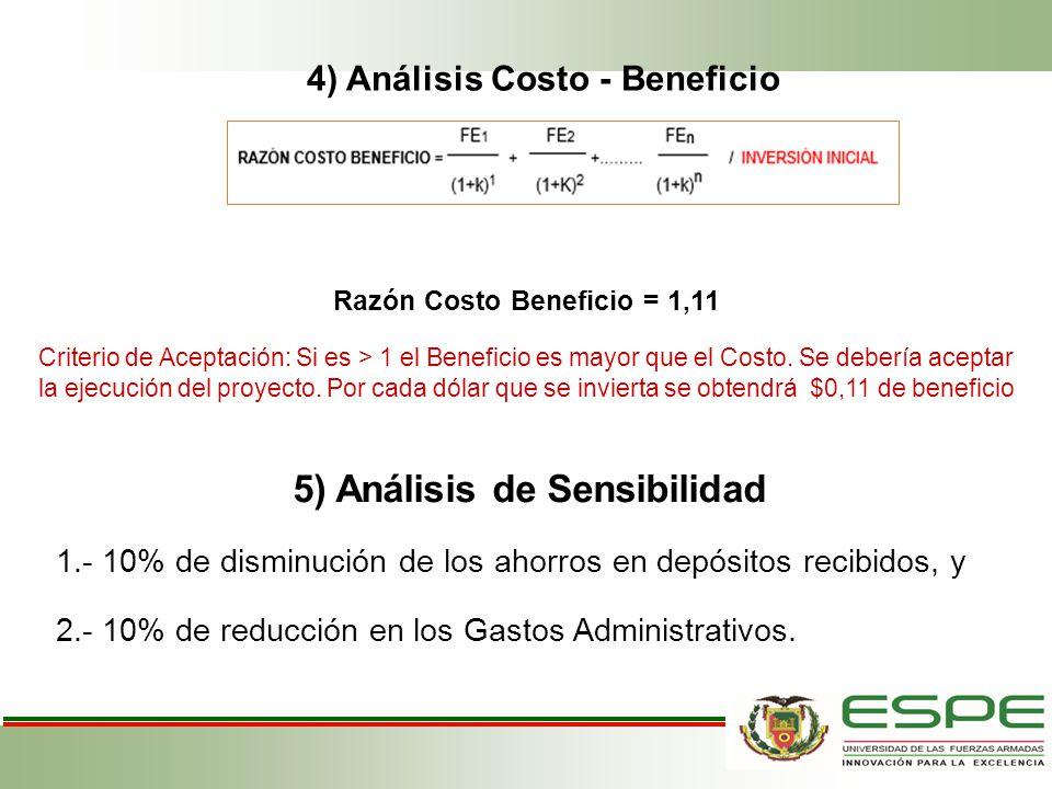 4) Análisis Costo - Beneficio Razón Costo Beneficio = 1,11 Criterio de Aceptación: Si es > 1 el Beneficio es mayor que el Costo. Se debería aceptar la