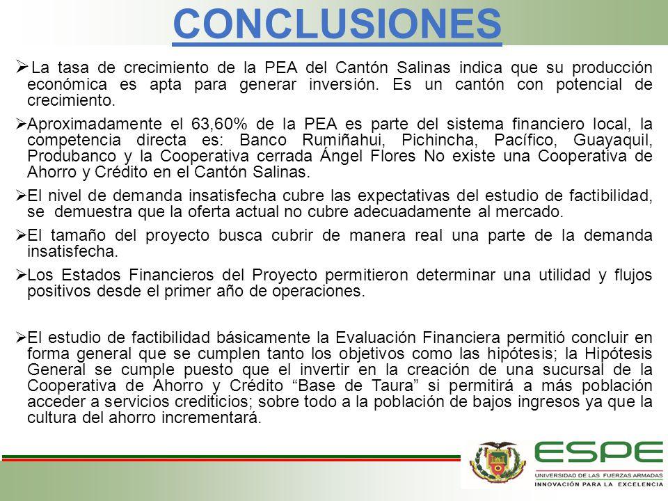 CONCLUSIONES La tasa de crecimiento de la PEA del Cantón Salinas indica que su producción económica es apta para generar inversión. Es un cantón con p
