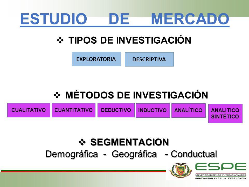 ESTUDIO DE MERCADO TIPOS DE INVESTIGACIÓN SEGMENTACION Demográfica - Geográfica - Conductual SEGMENTACION Demográfica - Geográfica - Conductual EXPLOR