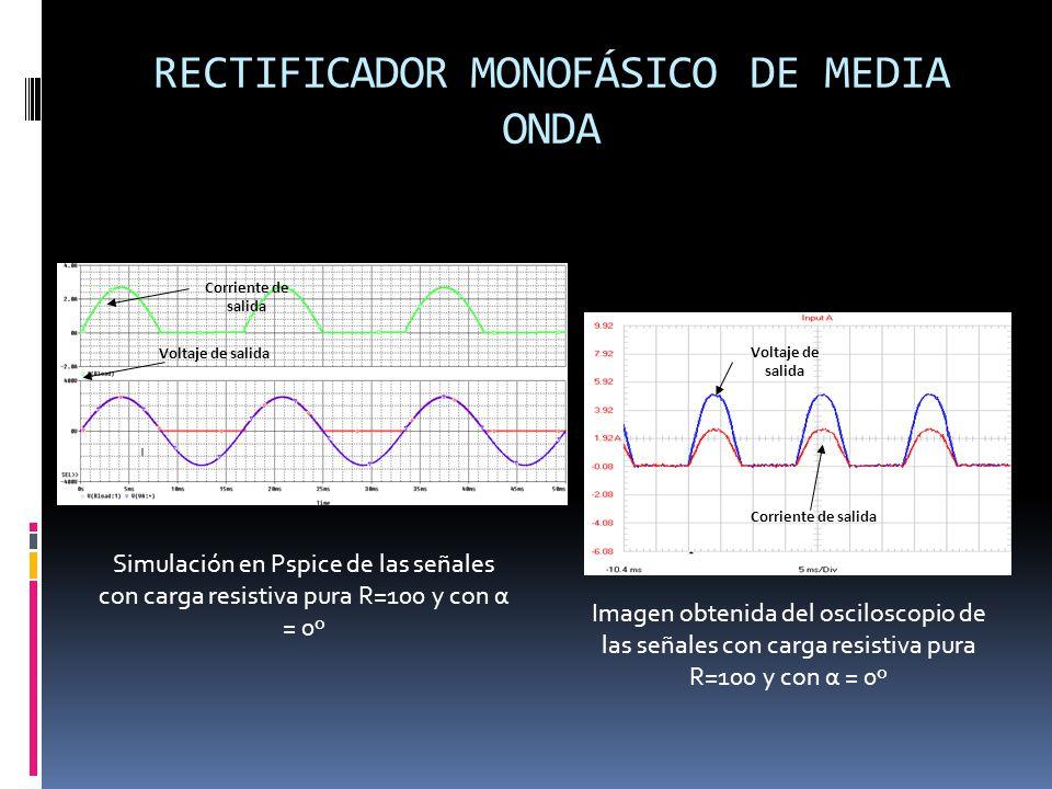 RECTIFICADOR MONOFÁSICO DE MEDIA ONDA Simulación en Pspice de las señales con carga resistiva pura R=100 y con α = 0º Imagen obtenida del osciloscopio