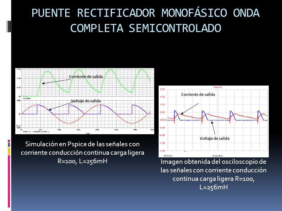PUENTE RECTIFICADOR MONOFÁSICO ONDA COMPLETA SEMICONTROLADO Simulación en Pspice de las señales con corriente conducción continua carga ligera R=100, L=256mH Imagen obtenida del osciloscopio de las señales con corriente conducción continua carga ligera R=100, L=256mH Corriente de salida Voltaje de salida Corriente de salida Voltaje de salida