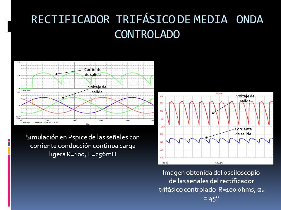 RECTIFICADOR TRIFÁSICO DE MEDIA ONDA CONTROLADO Simulación en Pspice de las señales con corriente conducción continua carga ligera R=100, L=256mH Imagen obtenida del osciloscopio de las señales del rectificador trifásico controlado R=100 ohms, α F = 45º Corriente de salida Voltaje de salida Corriente de salida Voltaje de salida