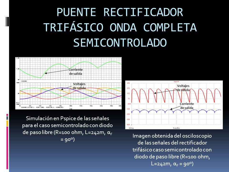 PUENTE RECTIFICADOR TRIFÁSICO ONDA COMPLETA SEMICONTROLADO Simulación en Pspice de las señales para el caso semicontrolado con diodo de paso libre (R=100 ohm, L=242m, α F = 90º) Imagen obtenida del osciloscopio de las señales del rectificador trifásico caso semicontrolado con diodo de paso libre (R=100 ohm, L=242m, α F = 90º) Corriente de salida Voltajes de salida Corriente de salida Voltajes de salida