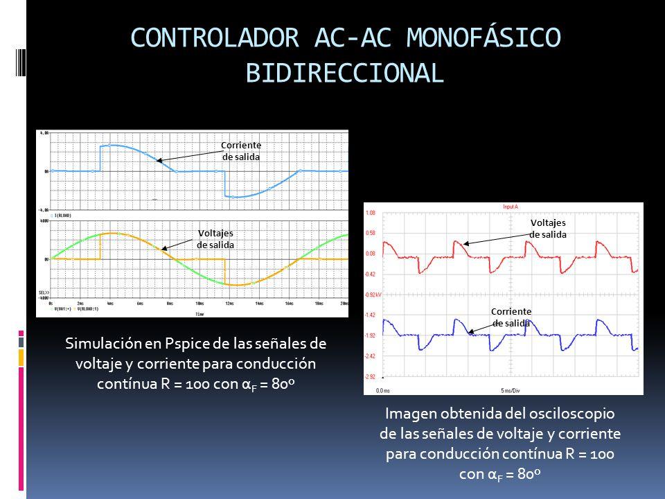 CONTROLADOR AC-AC MONOFÁSICO BIDIRECCIONAL Simulación en Pspice de las señales de voltaje y corriente para conducción contínua R = 100 con α F = 80º Imagen obtenida del osciloscopio de las señales de voltaje y corriente para conducción contínua R = 100 con α F = 80º Corriente de salida Voltajes de salida Corriente de salida Voltajes de salida