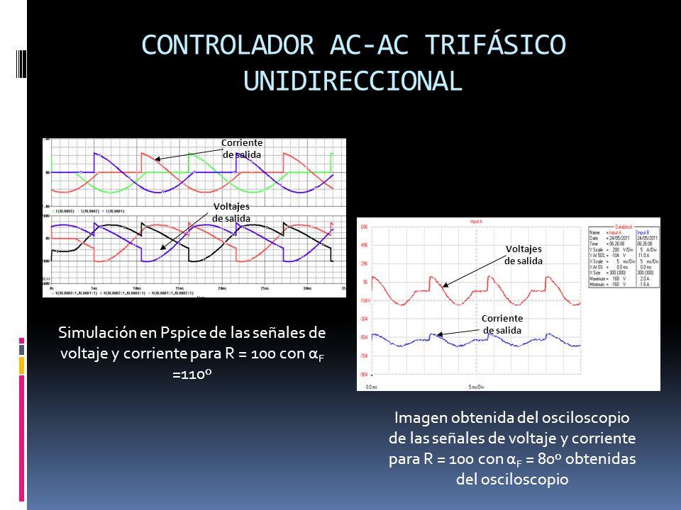 CONTROLADOR AC-AC TRIFÁSICO UNIDIRECCIONAL Simulación en Pspice de las señales de voltaje y corriente para R = 100 con α F =110º Imagen obtenida del osciloscopio de las señales de voltaje y corriente para R = 100 con α F = 80º obtenidas del osciloscopio Corriente de salida Voltajes de salida Corriente de salida Voltajes de salida