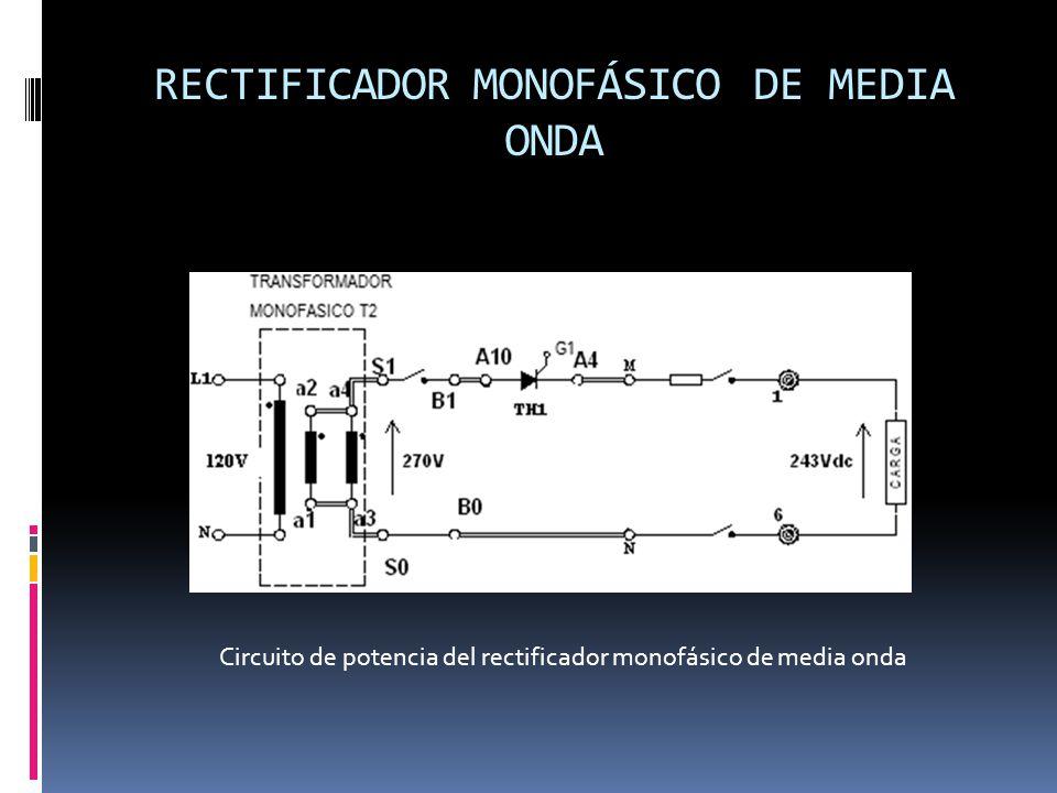 RECTIFICADOR MONOFÁSICO DE MEDIA ONDA Circuito de potencia del rectificador monofásico de media onda