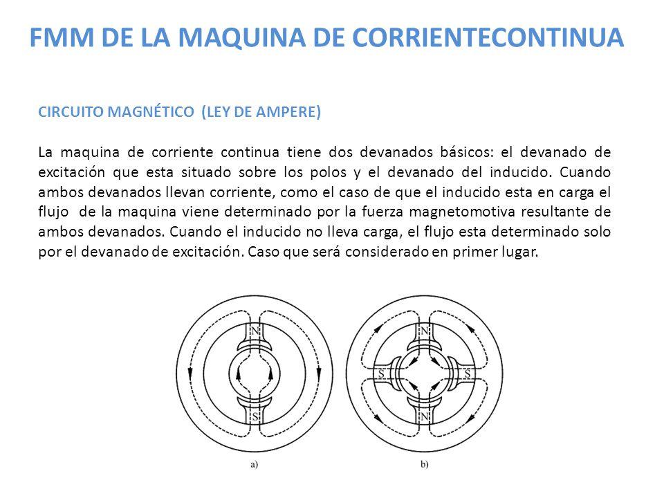 FMM DE LA MAQUINA DE CORRIENTECONTINUA CIRCUITO MAGNÉTICO (LEY DE AMPERE) La maquina de corriente continua tiene dos devanados básicos: el devanado de