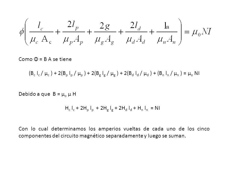 Como Φ = B A se tiene (B c l c / μ c ) + 2(B p l p / μ p ) + 2(B g l g / μ g ) + 2(B d l d / μ d ) + (B n l n / μ n ) = μ o NI Debido a que B = μ o μ