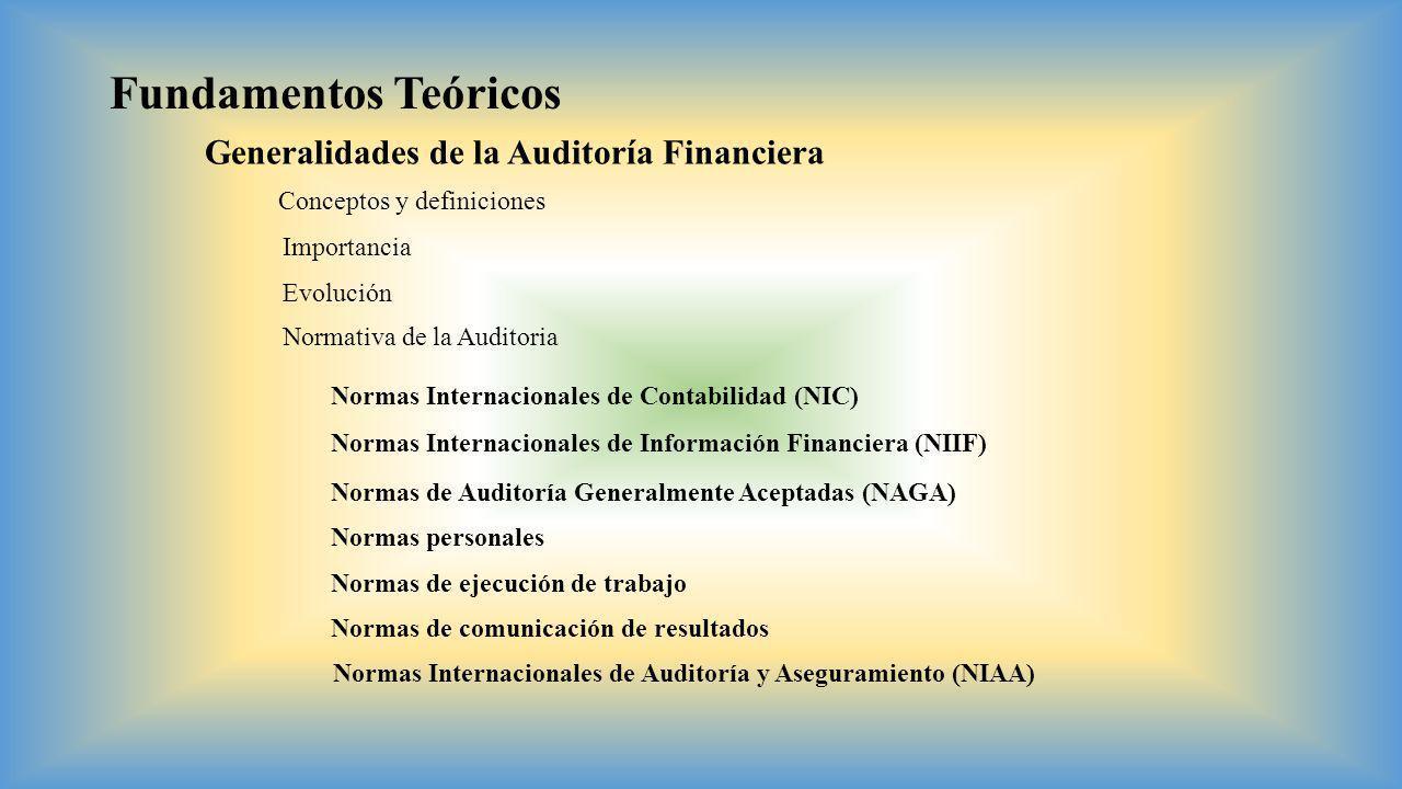 Fundamentos Teóricos Generalidades de la Auditoría Financiera Conceptos y definiciones Importancia Evolución Normativa de la Auditoria Normas Internac