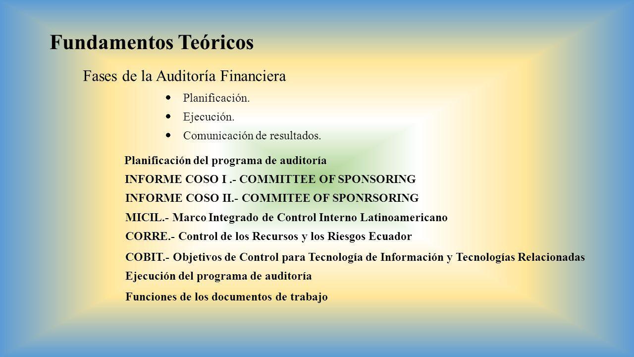 Fundamentos Teóricos Fases de la Auditoría Financiera Planificación. Ejecución. Comunicación de resultados. Planificación del programa de auditoría IN