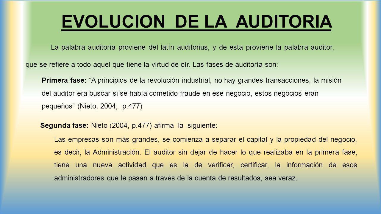 EVOLUCION DE LA AUDITORIA La palabra auditoría proviene del latín auditorius, y de esta proviene la palabra auditor, que se refiere a todo aquel que t