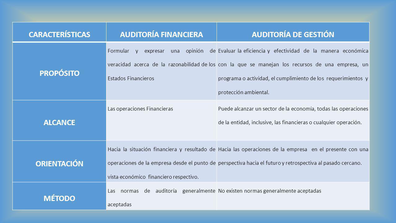 CARACTERÍSTICASAUDITORÍA FINANCIERAAUDITORÍA DE GESTIÓN PROPÓSITO Formular y expresar una opinión de veracidad acerca de la razonabilidad de los Estad