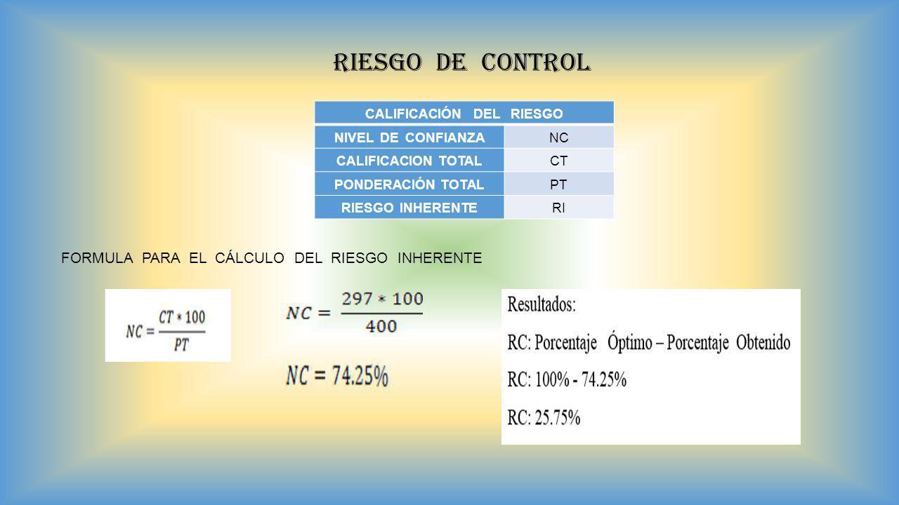 RIESGO DE CONTROL CALIFICACIÓN DEL RIESGO NIVEL DE CONFIANZANC CALIFICACION TOTALCT PONDERACIÓN TOTALPT RIESGO INHERENTERI FORMULA PARA EL CÁLCULO DEL