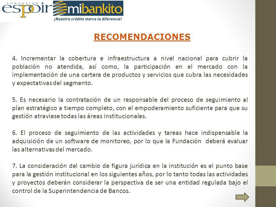 RECOMENDACIONES 4.