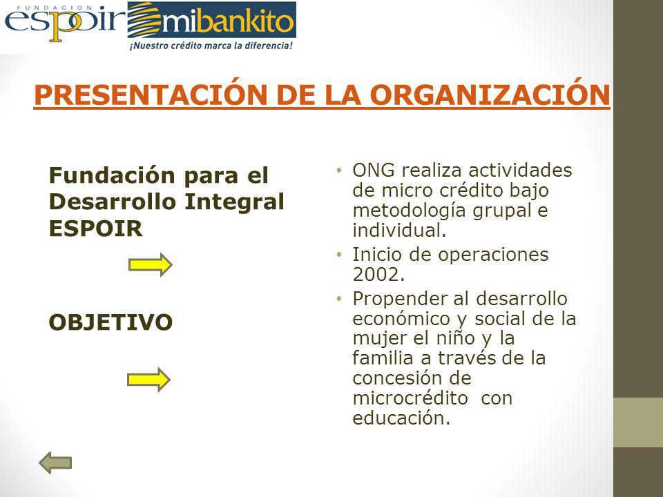 PRESENTACIÓN DE LA ORGANIZACIÓN Fundación para el Desarrollo Integral ESPOIR OBJETIVO ONG realiza actividades de micro crédito bajo metodología grupal e individual.