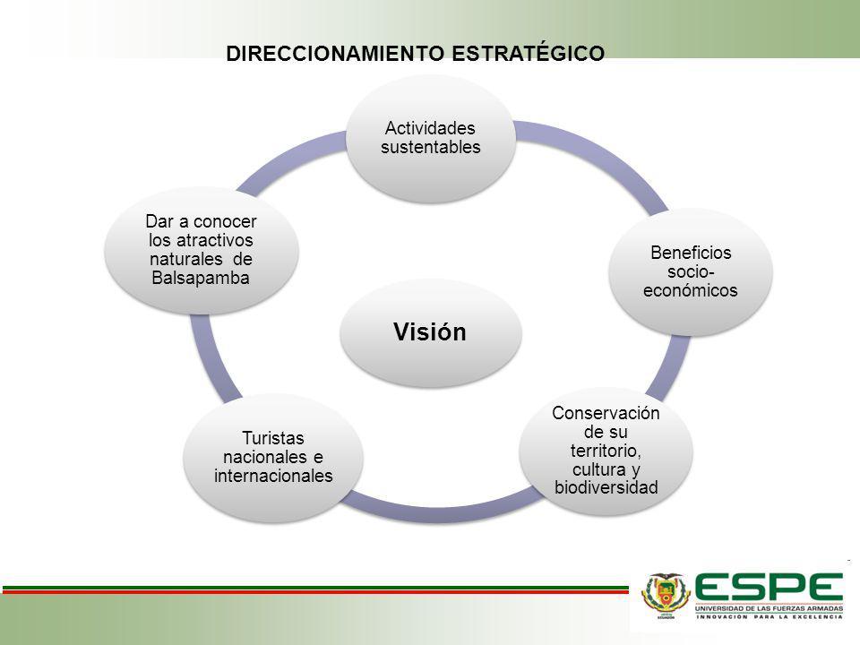 Visión Actividades sustentables Beneficios socio- económicos Conservación de su territorio, cultura y biodiversidad Turistas nacionales e internaciona