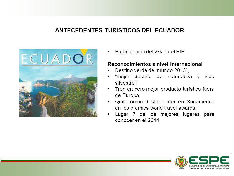 Participación del 2% en el PIB Reconocimientos a nivel internacional Destino verde del mundo 2013, mejor destino de naturaleza y vida silvestre; Tren