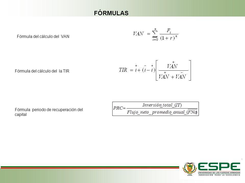 Fórmula del cálculo del VAN Fórmula del cálculo del la TIR Fórmula periodo de recuperación del capital FÓRMULAS