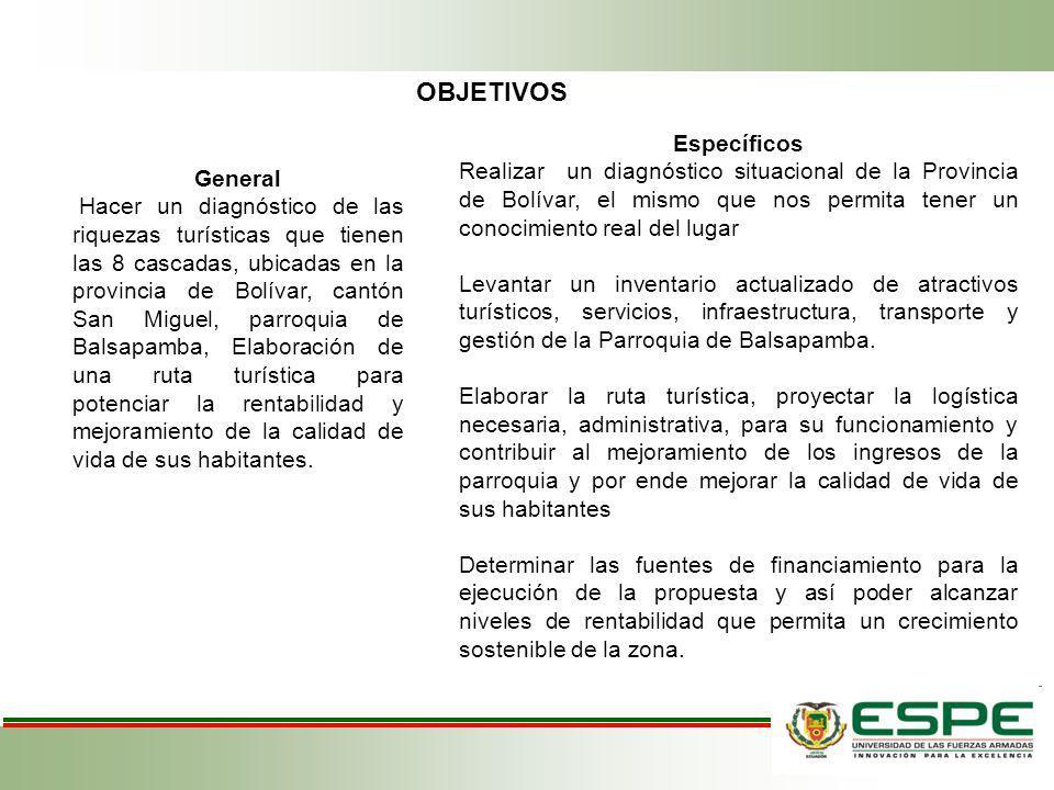 OBJETIVOS General Hacer un diagnóstico de las riquezas turísticas que tienen las 8 cascadas, ubicadas en la provincia de Bolívar, cantón San Miguel, p