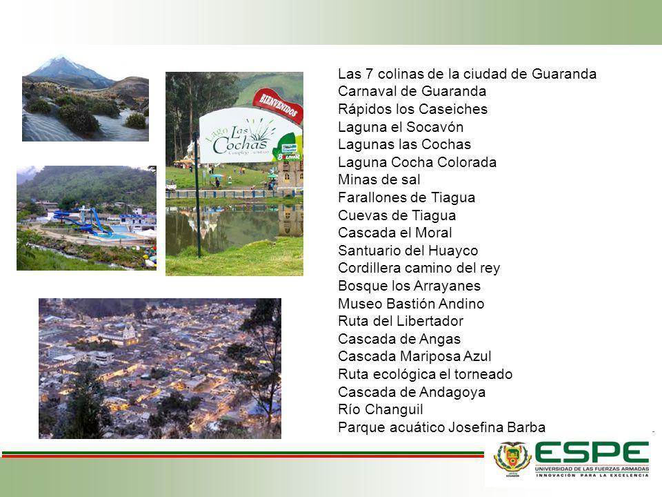 Las 7 colinas de la ciudad de Guaranda Carnaval de Guaranda Rápidos los Caseiches Laguna el Socavón Lagunas las Cochas Laguna Cocha Colorada Minas de
