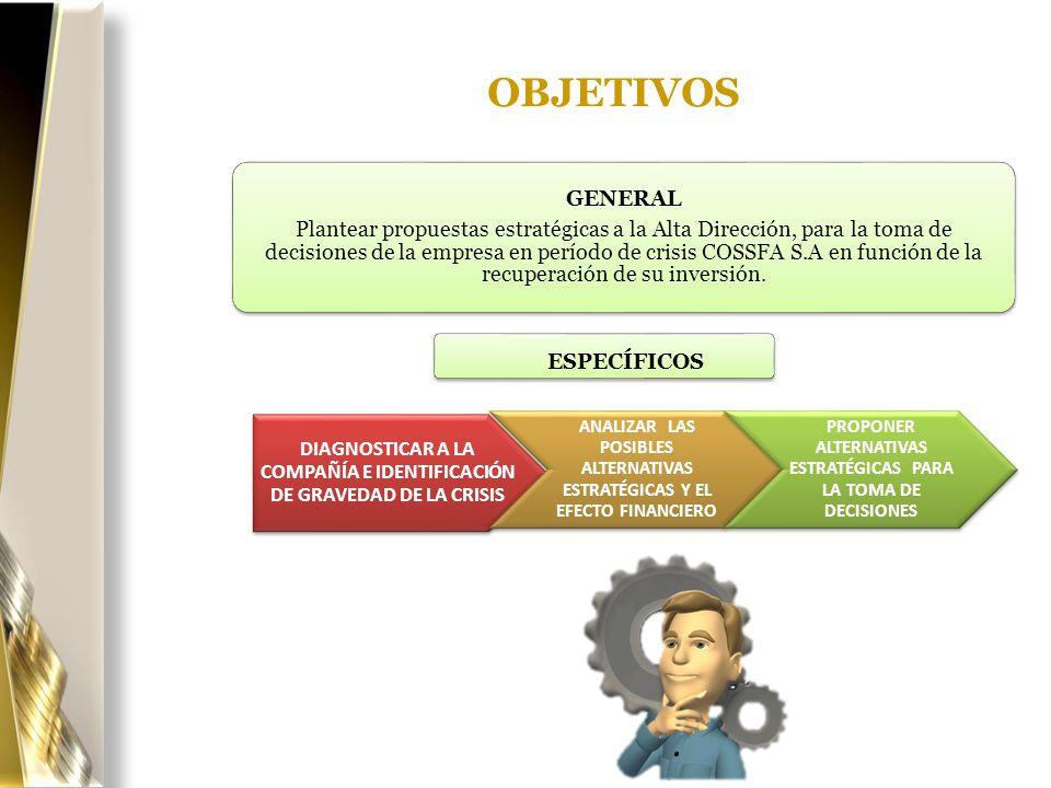 OBJETIVOS GENERAL Plantear propuestas estratégicas a la Alta Dirección, para la toma de decisiones de la empresa en período de crisis COSSFA S.A en fu