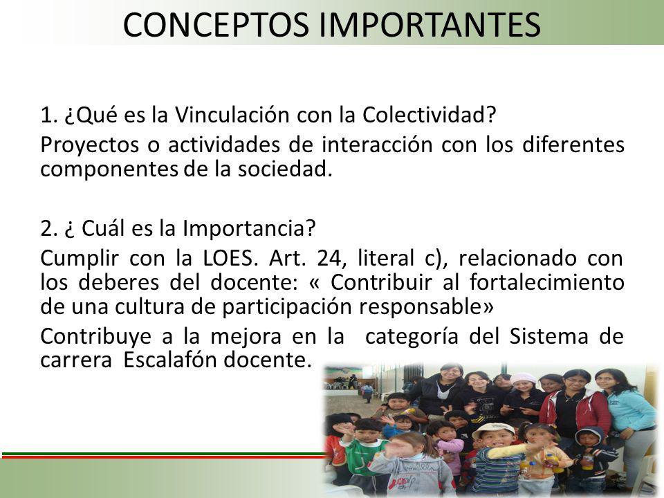 CONCEPTOS IMPORTANTES 1. ¿Qué es la Vinculación con la Colectividad.