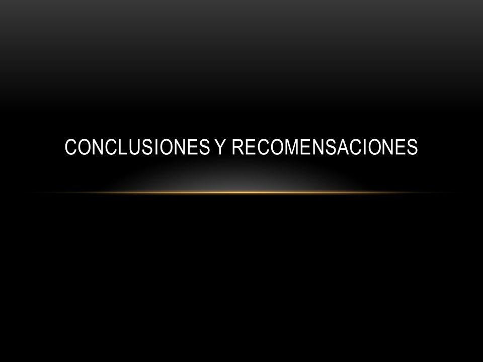 CONCLUSIONES Y RECOMENSACIONES