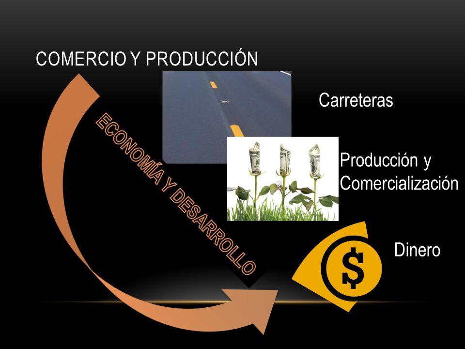 COMERCIO Y PRODUCCIÓN Carreteras Producción y Comercialización Dinero