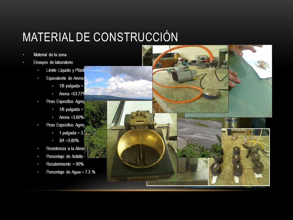 MATERIAL DE CONSTRUCCIÓN Material de la zona Ensayos de laboratorio Límite Líquido y Plástico Equivalente de Arena 1/8 pulgada = 69.44 % Arena =53.77%