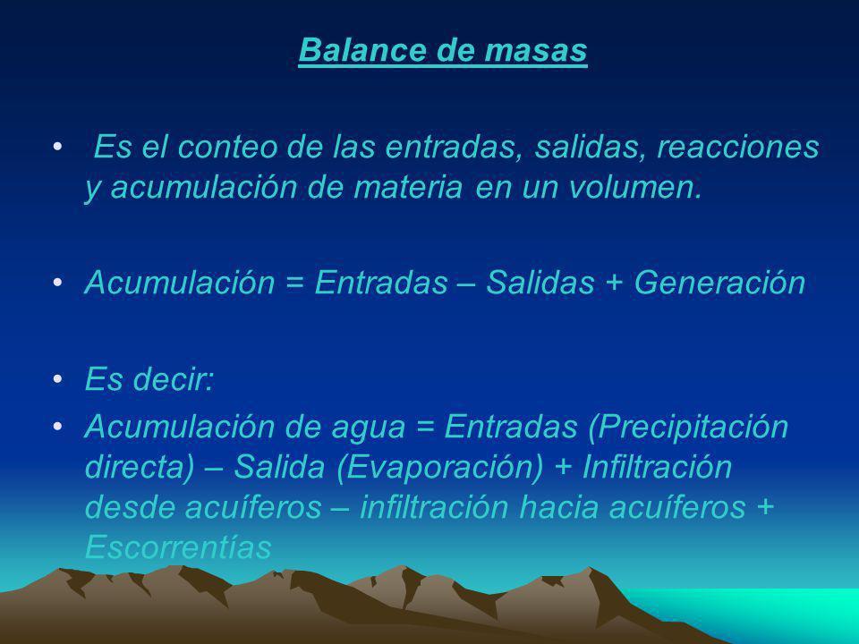 Balance de masas Es el conteo de las entradas, salidas, reacciones y acumulación de materia en un volumen. Acumulación = Entradas – Salidas + Generaci