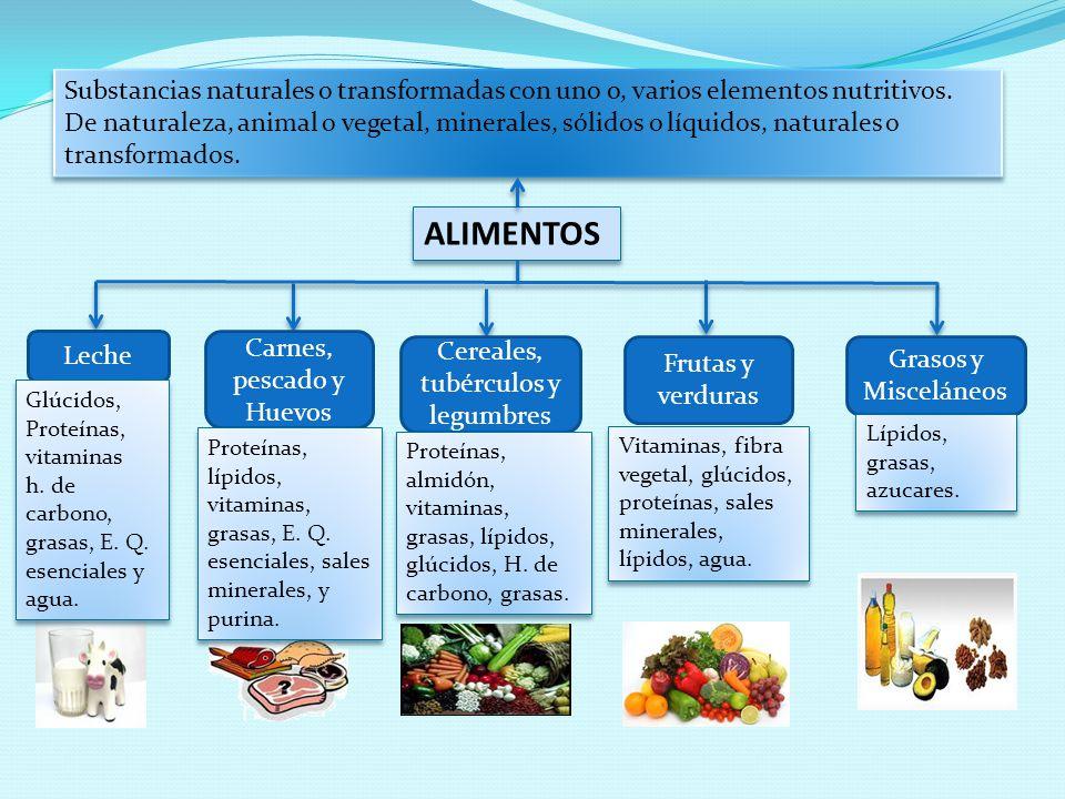 ALIMENTOS Substancias naturales o transformadas con uno o, varios elementos nutritivos. De naturaleza, animal o vegetal, minerales, sólidos o líquidos