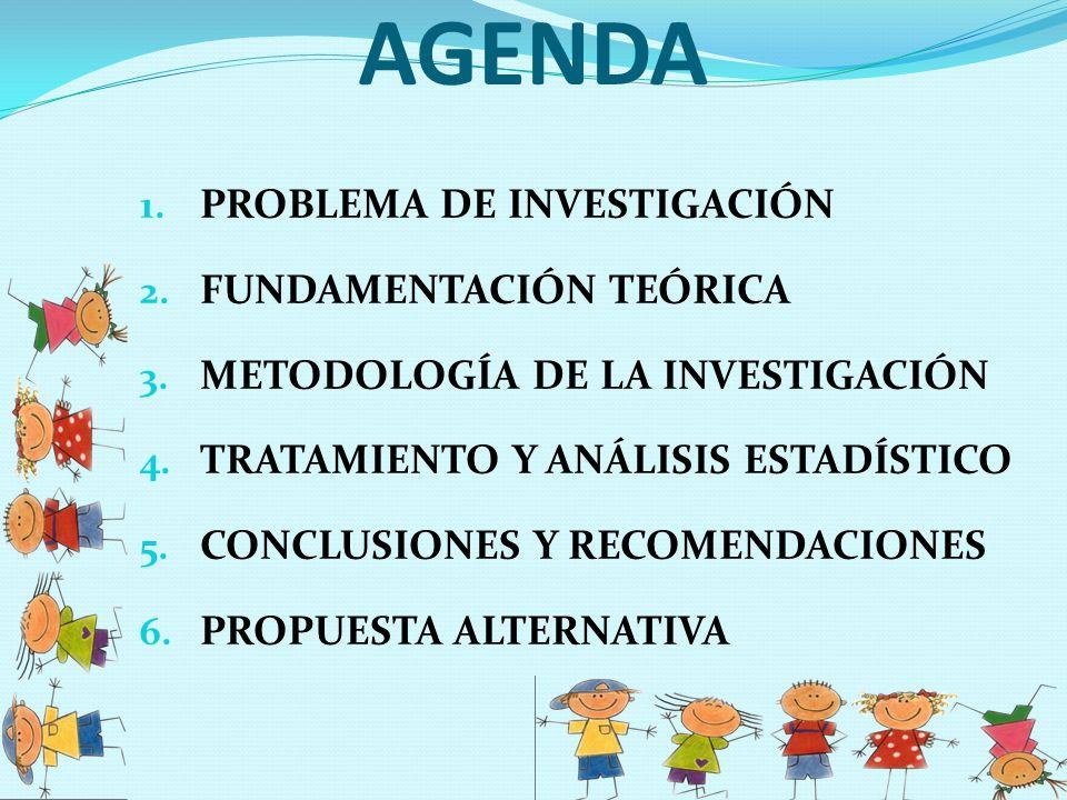 AGENDA 1. PROBLEMA DE INVESTIGACIÓN 2. FUNDAMENTACIÓN TEÓRICA 3. METODOLOGÍA DE LA INVESTIGACIÓN 4. TRATAMIENTO Y ANÁLISIS ESTADÍSTICO 5. CONCLUSIONES