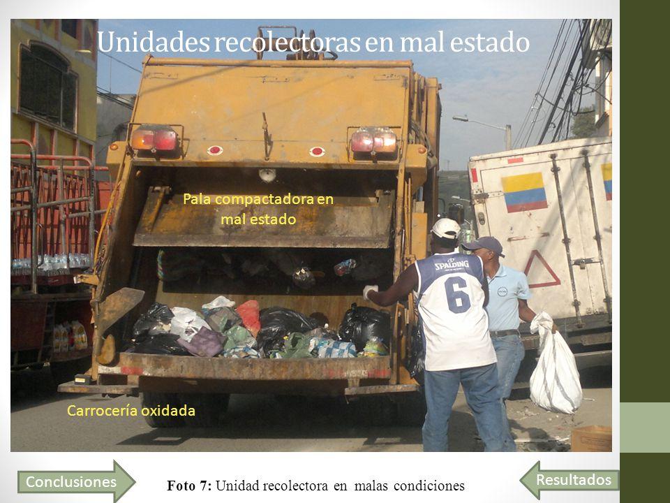 Carrocería oxidada Pala compactadora en mal estado Unidades recolectoras en mal estado Foto 7: Unidad recolectora en malas condiciones Resultados Conc