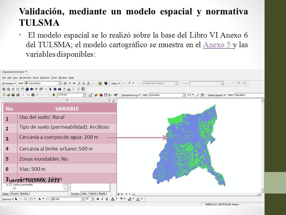 Validación, mediante un modelo espacial y normativa TULSMA El modelo espacial se lo realizó sobre la base del Libro VI Anexo 6 del TULSMA; el modelo c