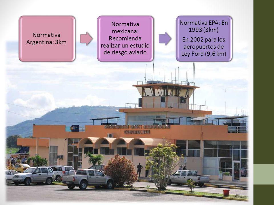 Normativa Argentina: 3km Normativa mexicana: Recomienda realizar un estudio de riesgo aviario Normativa EPA: En 1993 (3km) En 2002 para los aeropuerto