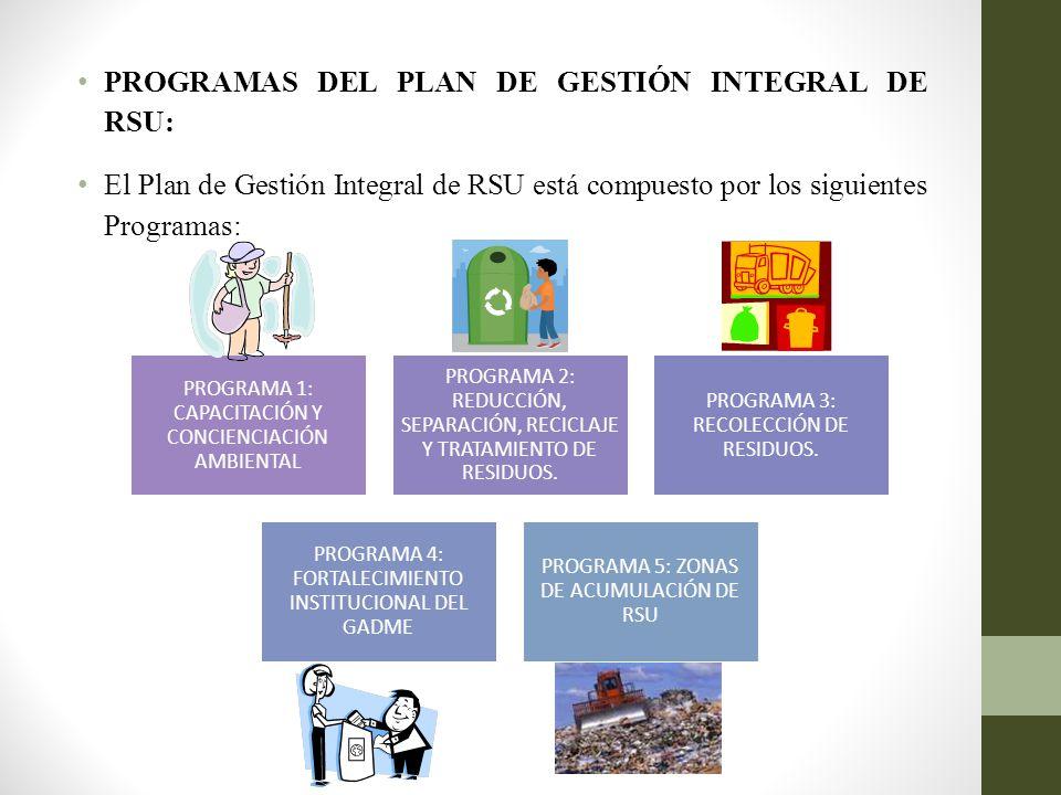 PROGRAMAS DEL PLAN DE GESTIÓN INTEGRAL DE RSU: El Plan de Gestión Integral de RSU está compuesto por los siguientes Programas: PROGRAMA 1: CAPACITACIÓ