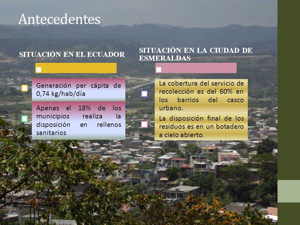 Antecedentes SITUACIÓN EN EL ECUADOR Generación per cápita de 0,74 kg/hab/día Apenas el 18% de los municipios realiza la disposición en rellenos sanit