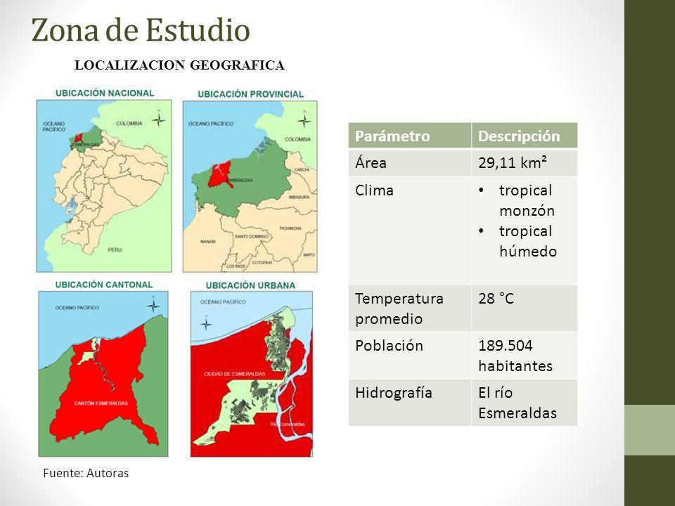 Zona de Estudio LOCALIZACION GEOGRAFICA ParámetroDescripción Área29,11 km² Clima tropical monzón tropical húmedo Temperatura promedio 28 °C Población1