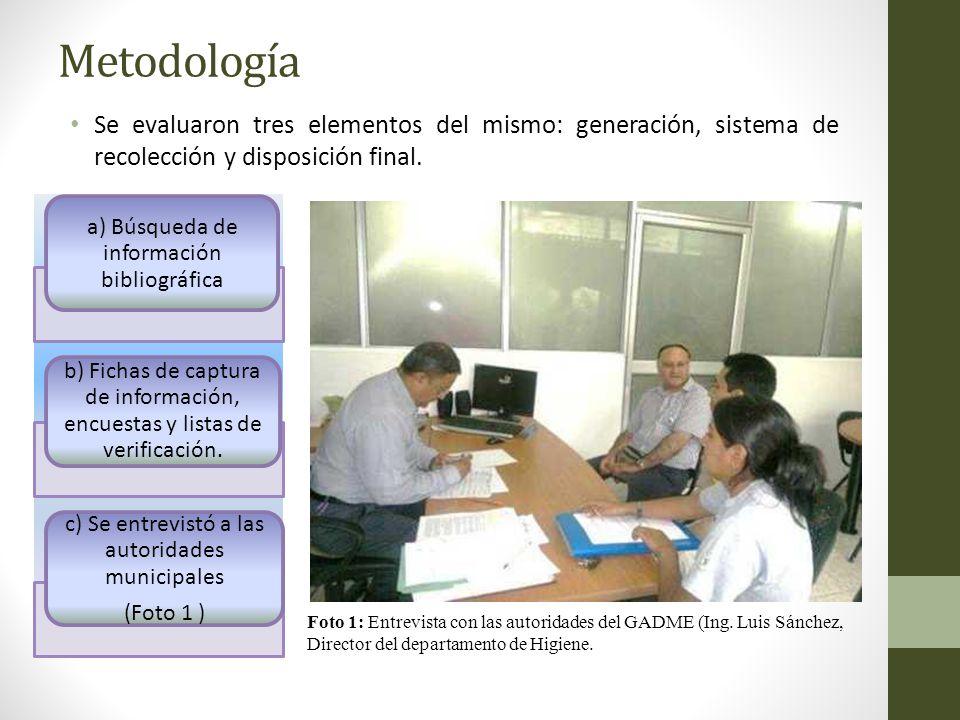 Metodología Se evaluaron tres elementos del mismo: generación, sistema de recolección y disposición final. a) Búsqueda de información bibliográfica b)