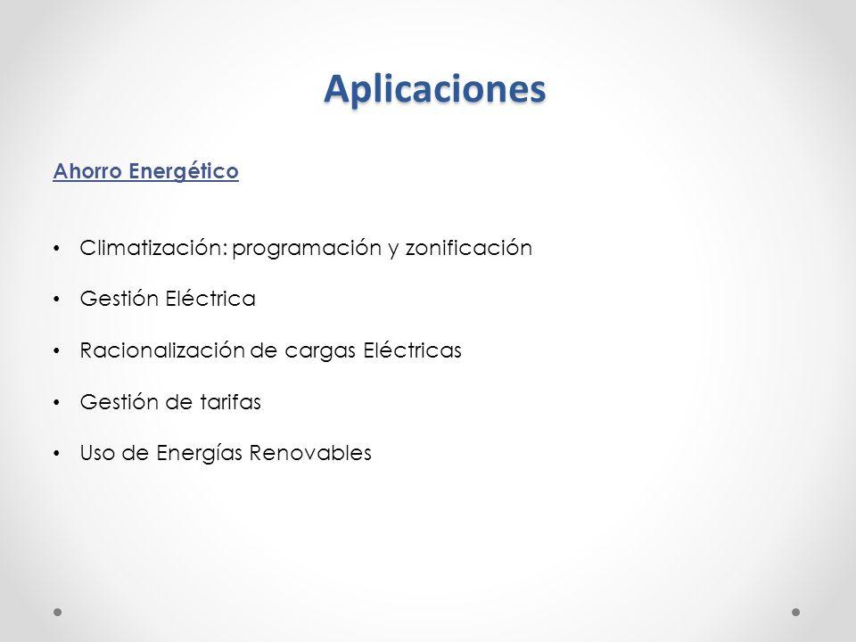 Aplicaciones Ahorro Energético Climatización: programación y zonificación Gestión Eléctrica Racionalización de cargas Eléctricas Gestión de tarifas Us