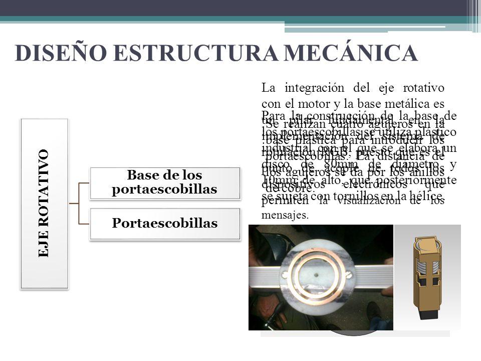 DISEÑO ESTRUCTURA MECÁNICA EJE ROTATIVO Base de los portaescobillas Portaescobillas La integración del eje rotativo con el motor y la base metálica es