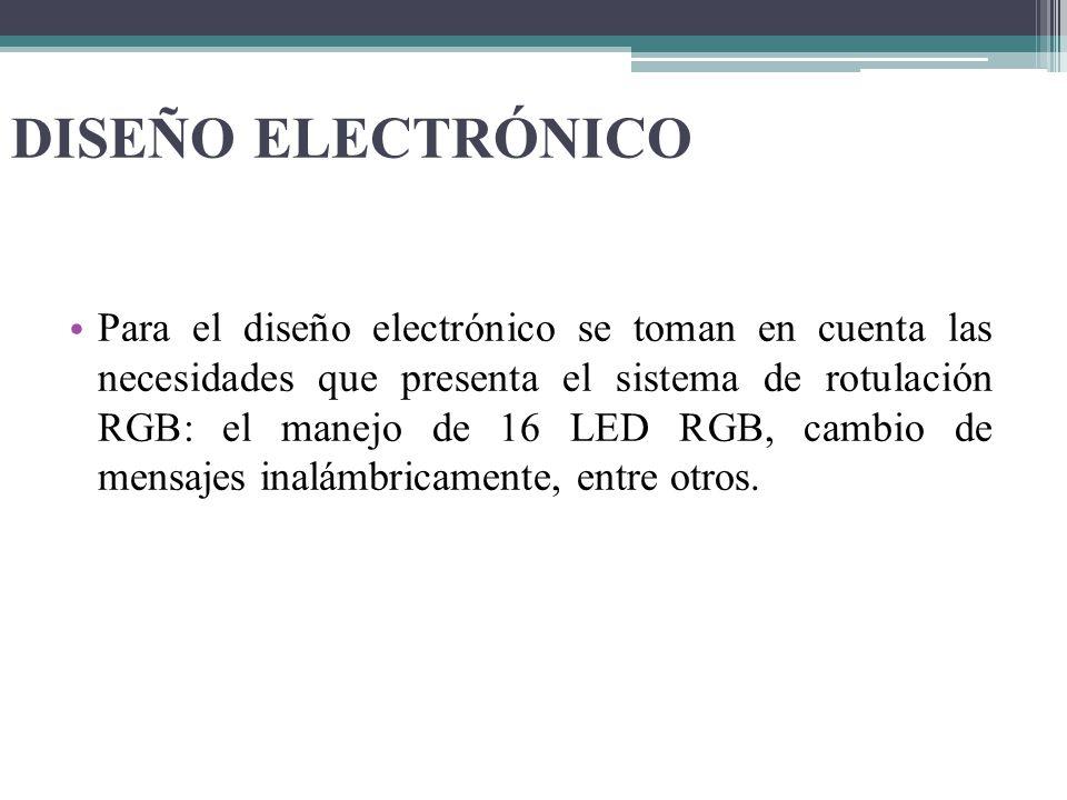 DISEÑO ELECTRÓNICO Para el diseño electrónico se toman en cuenta las necesidades que presenta el sistema de rotulación RGB: el manejo de 16 LED RGB, c