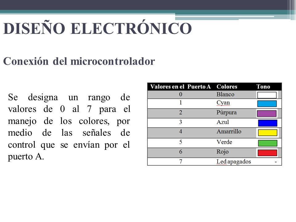 DISEÑO ELECTRÓNICO Conexión del microcontrolador Se designa un rango de valores de 0 al 7 para el manejo de los colores, por medio de las señales de c